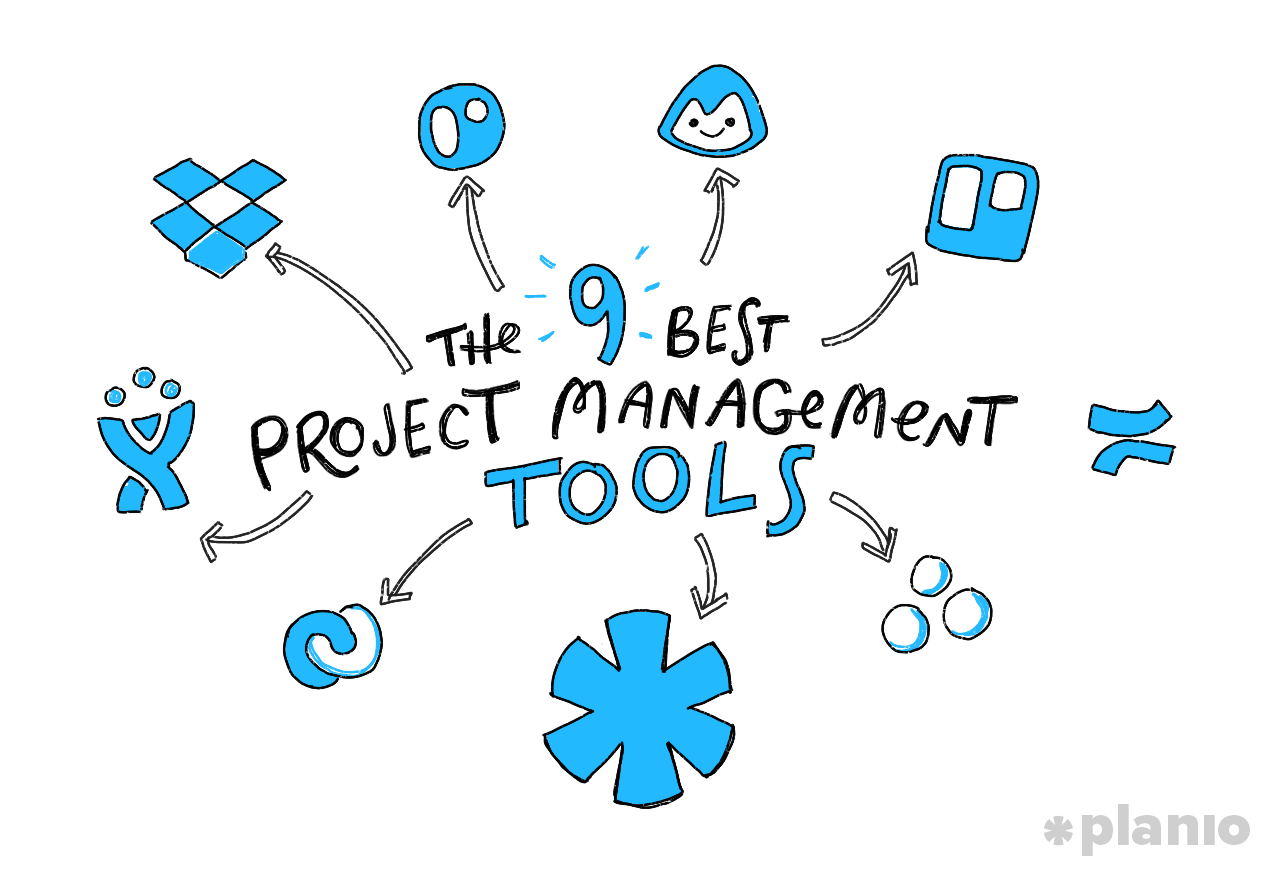 Project Management Logo: 9 Best Project Management Tools Actually Used By Top