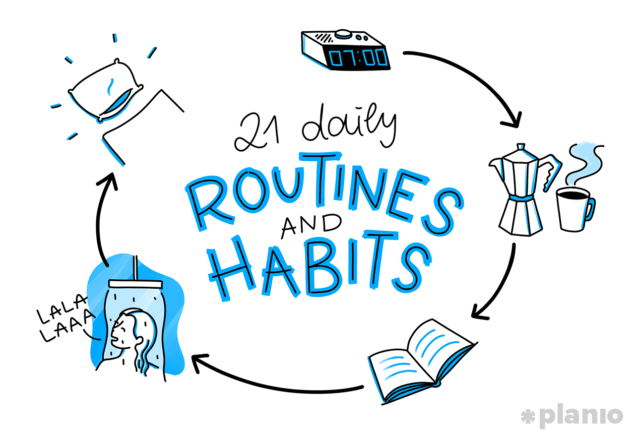 The 21 Daily Routines and Habits of Highly Productive Founders and ...