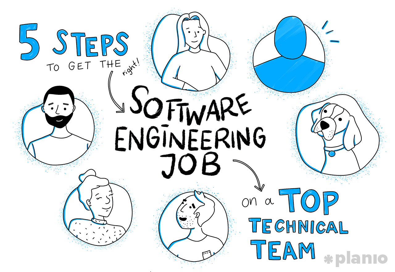 5 Steps to Get the (Right) Software Engineering Job on a Top