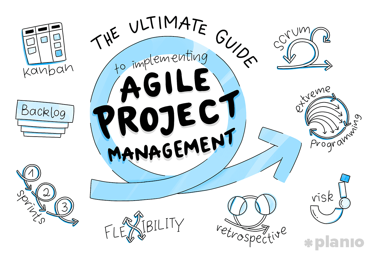 Project Management: The Ultimate Guide To Implementing Agile Project