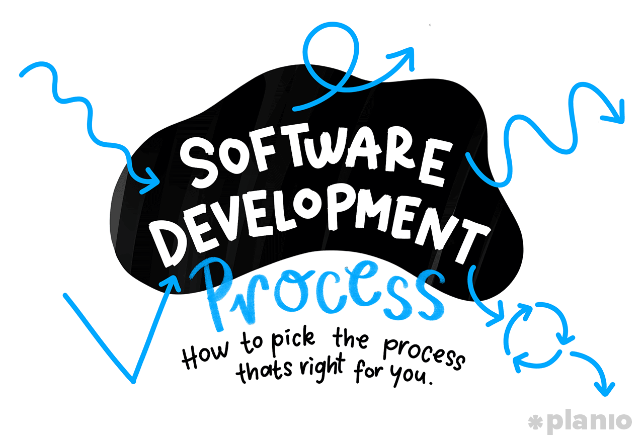 Software Development Process How To Pick The Process That S Right For You Planio