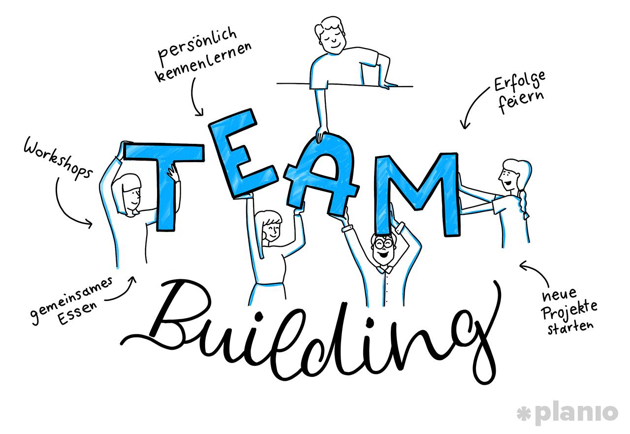 Wie man ein virtuelles Team führt: Mit 7 Strategien zum Erfolg | Planio