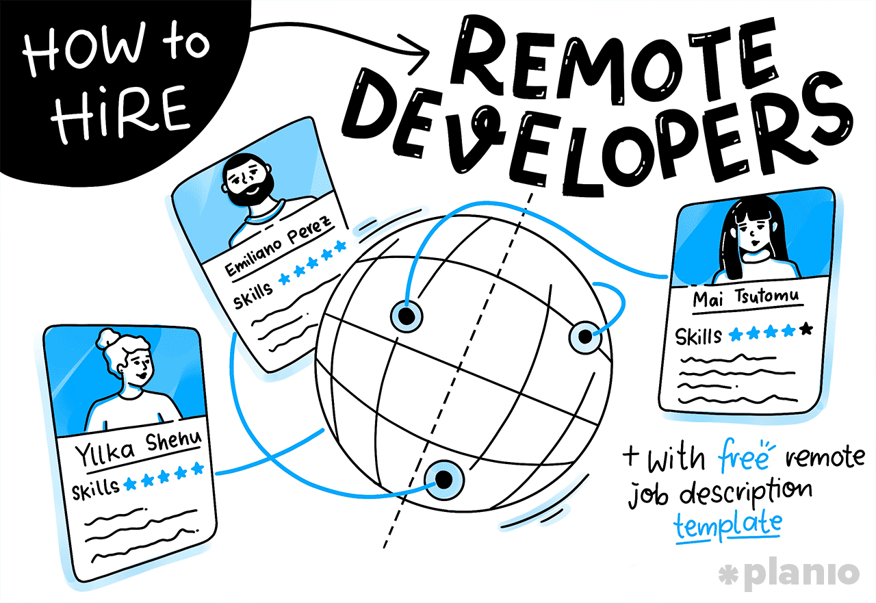 Title how to hire remote developers